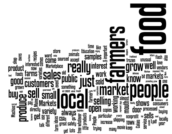 increase sales wordle